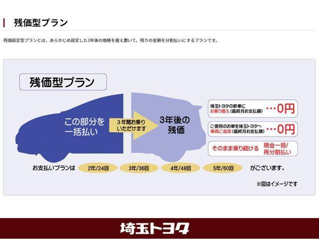 埼玉トヨタなら「頭金0円」「ボーナス払い0円」もOKです!
