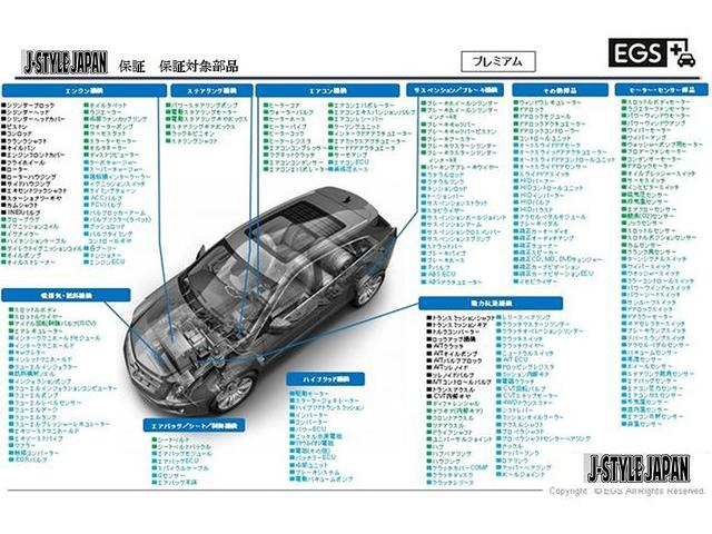 『J-STYLE JAPAN延長保証』 充実の保証内容!!全国どこでも修理可能です。詳しくはお気軽にスタッフまでご相談ください。