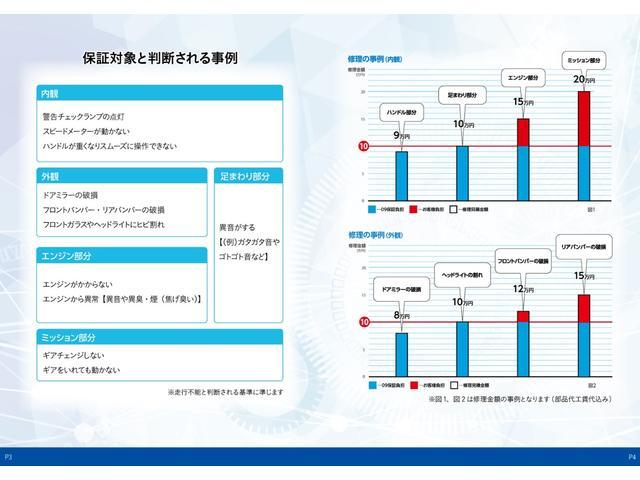 2.0i-L アイサイト 4WD 新品16AW リフトアップ ホワイトレター メモリーナビ フルセグ(40枚目)