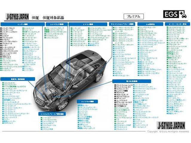 18L 特別延長保証付車 新品16AW リフトアップ グリル・エンブレム艶消しブラック塗装 ホワイトレター入オフロードタイヤ(37枚目)