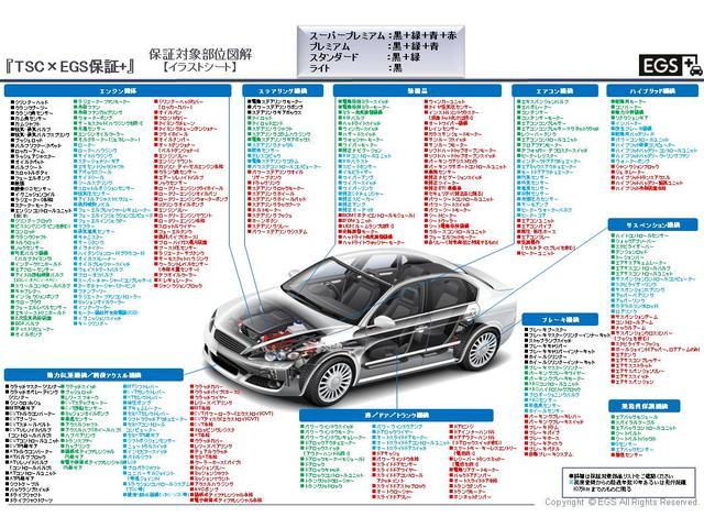 日産 エクストレイル S1オーナー禁煙車カプロンシートKENWOODオーディオ