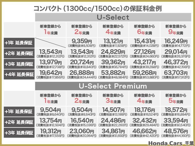 13G Honda認定中古車 ポータブルナビ ワンセグTV CDチューナー キーレスエントリー ドライブレコーダー セキュリティアラーム ワンオーナー車(31枚目)