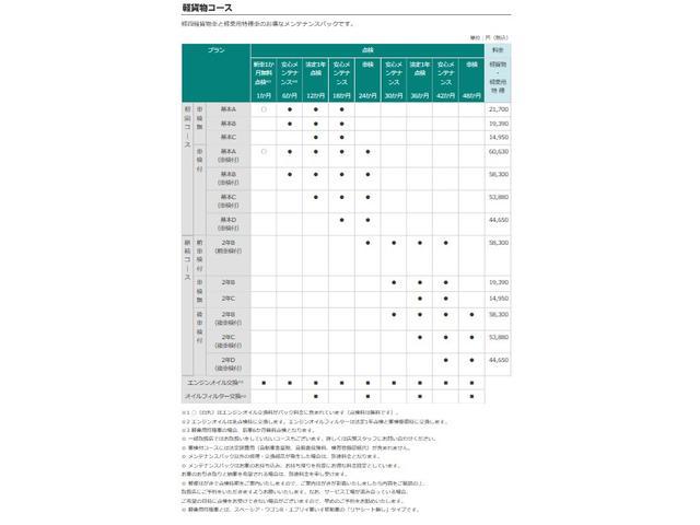 「スズキ」「エブリイ」「コンパクトカー」「千葉県」の中古車27