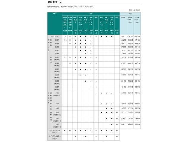 メンテナンスパック料金表