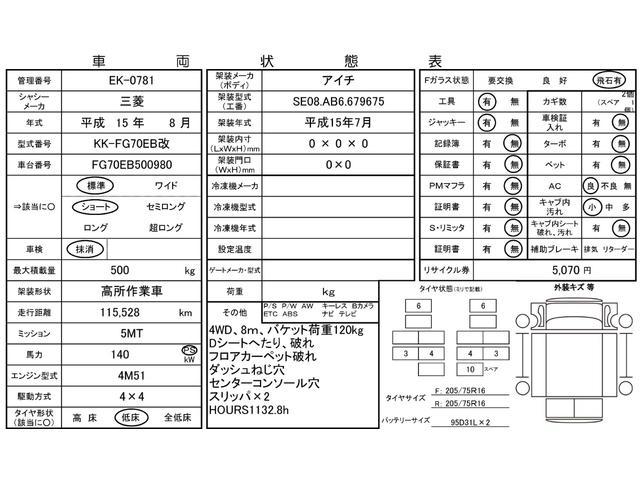 8m高所作業車 アイチ製 SE08A バケットFRP 4WD(3枚目)