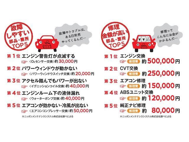 カスタムX ナビ TV ETC スマートキー キーレス 4WD ABS 盗難防止システム 衝突安全ボディ(64枚目)