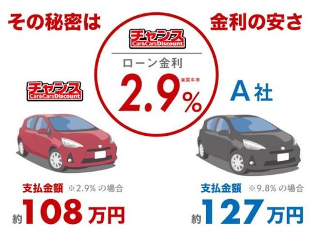 「三菱」「アイ」「コンパクトカー」「千葉県」の中古車4