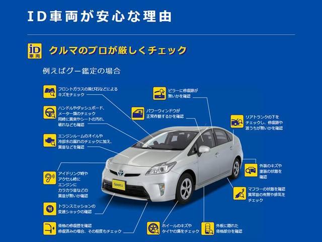 「その他」「フロンティア」「SUV・クロカン」「埼玉県」の中古車4