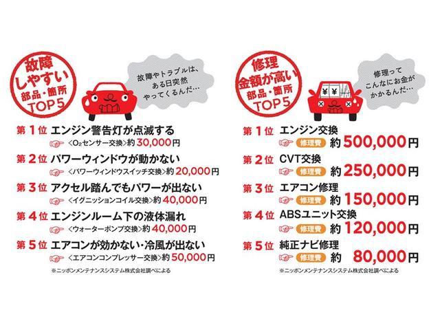 2.3Vi 記録簿付き キーレス 電動格納ミラー ABS(71枚目)