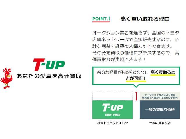 「トヨタ」「オーリス」「コンパクトカー」「神奈川県」の中古車42