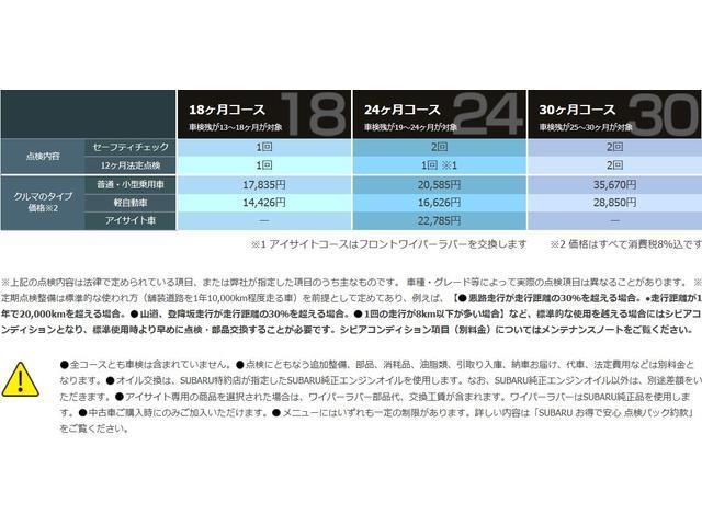 2.0i-L EyeSight ナビ ETC バックカメラ(61枚目)