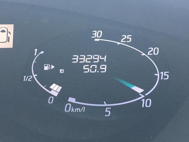 【メーター】掲載時の走行距離数は、33294kmです。