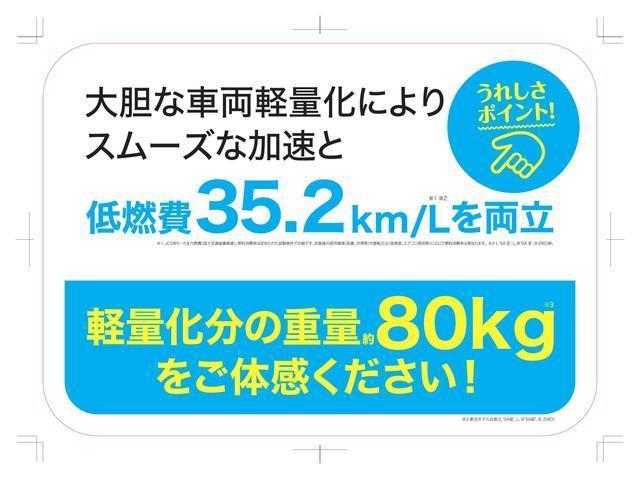 B SAIII キーレス リヤベンチシート エアコン(34枚目)