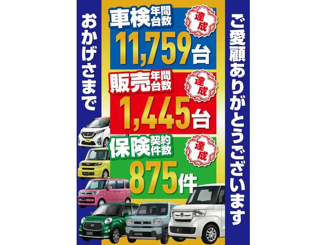 当社グループの年間取扱件数になります。地元密着で、地域最大級の店舗ですが、埼玉ナンバー1を目指して、スタッフ一同頑張っています。