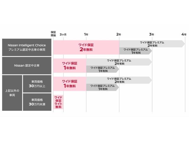 X 【弊社展示試乗車でした 日本全国、登録納車承ります】 衝突被害軽減ブレーキ 踏み間違い衝突防止アシスト 前後ソナー アラウンドビューモニター DVD再生カーナビ ETC2.0 後方カメラ付きドラレコ(22枚目)