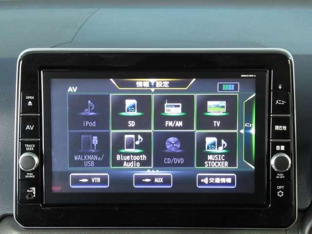 660 ハイウェイスターX プロパイロット エディション Mナビ+AVM+Pパイロット+ETC2.0+LED(4枚目)
