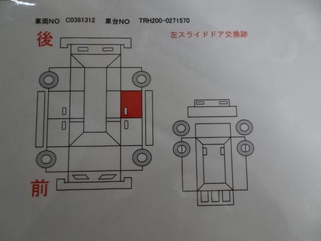 ロングジャストローDXGLパッケージ・メモリーナビ・ETC(17枚目)