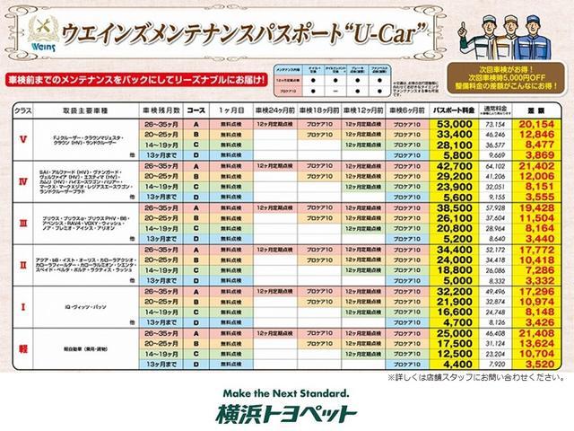 「トヨタ」「プリウスアルファ」「ミニバン・ワンボックス」「神奈川県」の中古車33