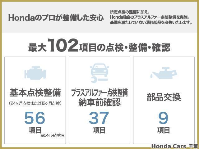 「ホンダ」「ヴェゼル」「SUV・クロカン」「千葉県」の中古車24