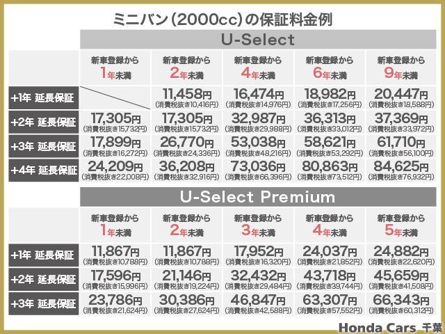 ミニバン(2000cc)保証料金例になります。