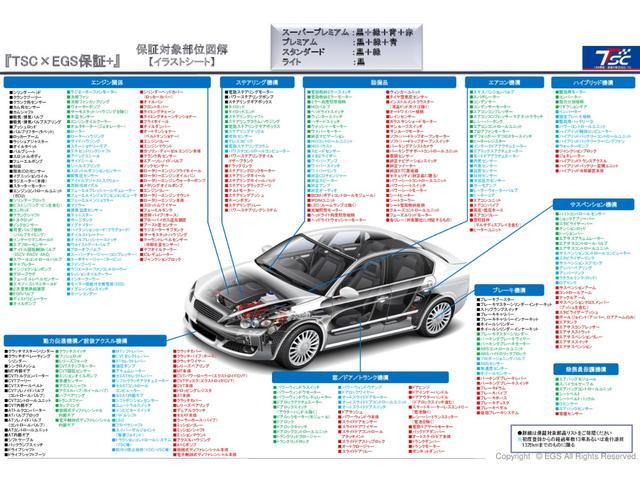 「日産」「エクストレイル」「SUV・クロカン」「千葉県」の中古車59
