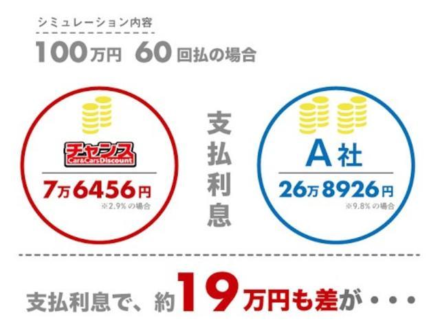 13G・L ホンダセンシング ナビ フルセグ Bカメラ(3枚目)