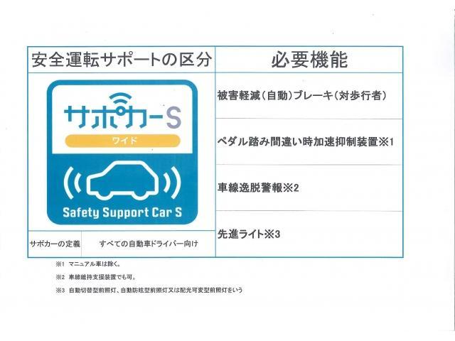 ハイブリッドXS Wセンサーブレーキサポート MナビTV付(2枚目)