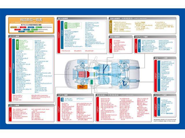 NX200t Iパッケージ L-TEXレザーシート・SDナビ・Bカメラ・Sカメラ・ブルーレイDVD・BTオーディオ・USB・ヒーター付パワーシート・パドルシフト・オートクルーズ・アイドリングS・ステアヒーター・パワーハッチバック(21枚目)