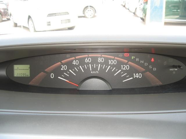 走行距離22095kmです
