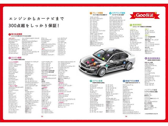 「ホンダ」「フリード」「ミニバン・ワンボックス」「神奈川県」の中古車64