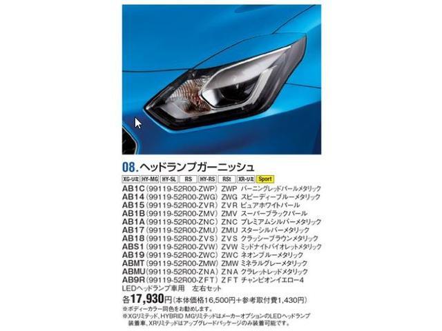 「スズキ」「スイフトスポーツ」「コンパクトカー」「千葉県」の中古車7