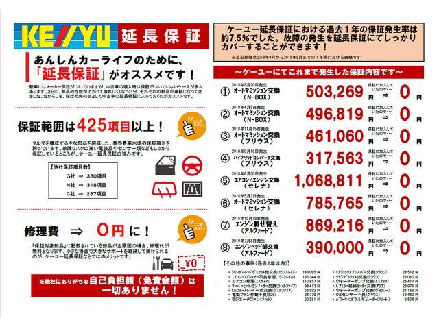 「ダイハツ」「タント」「コンパクトカー」「神奈川県」の中古車63