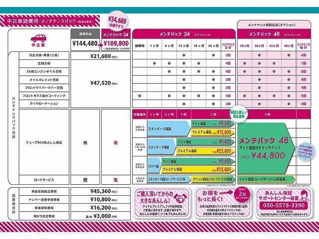 「スズキ」「アルトラパン」「軽自動車」「埼玉県」の中古車15
