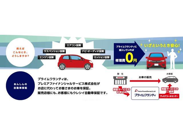 「ホンダ」「フィット」「コンパクトカー」「埼玉県」の中古車64