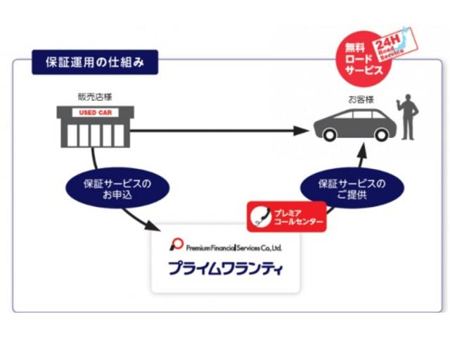 「ホンダ」「フィット」「コンパクトカー」「埼玉県」の中古車65