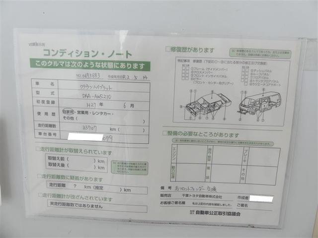 コンディションノート記載内容をよくご確認ください。車体に関する情報が記載されています。