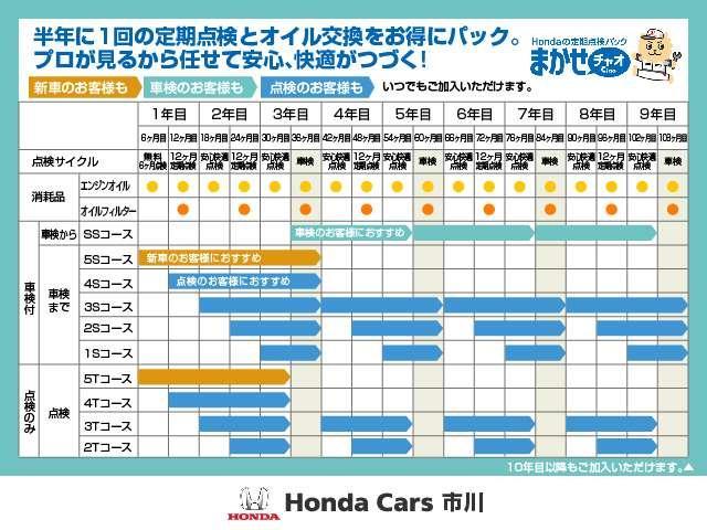 ハイブリッドRS・ホンダセンシング ナビ 衝突軽減ブレーキ(3枚目)