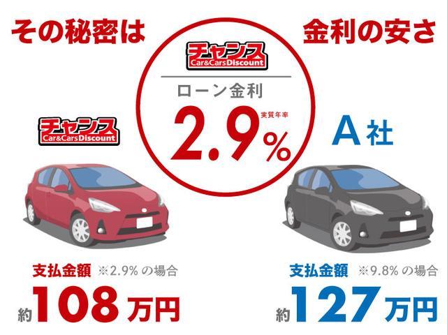 頭金0円 最長96回払いまでOK!特別低金利でワンランク上の車選びを!