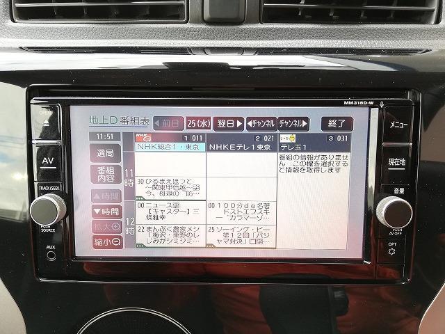ハイウェイスター X ナビ フルセグTV アラウンドビュー(9枚目)