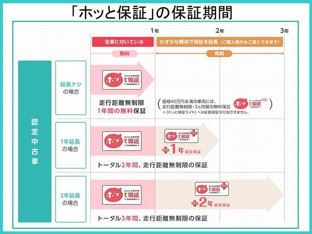 L 届出済未使用車 純正マット Hセンシング(23枚目)