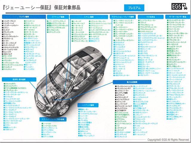 xDrive 35i Mスポーツパッケージ 本革 1年保証(3枚目)