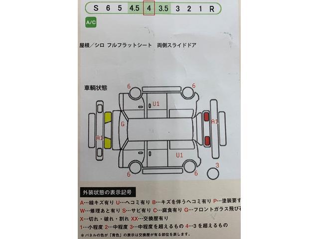 「スバル」「サンバーディアス」「コンパクトカー」「神奈川県」の中古車55