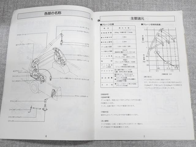 「トヨタ」「ハイラックスピックアップ」「SUV・クロカン」「静岡県」の中古車23