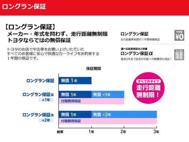 カスタム RS メモリーナビ フルセグ DVD再生 ミュージックプレイヤー接続可 スマートキー ETC HIDヘッドライト アルミホイール(28枚目)