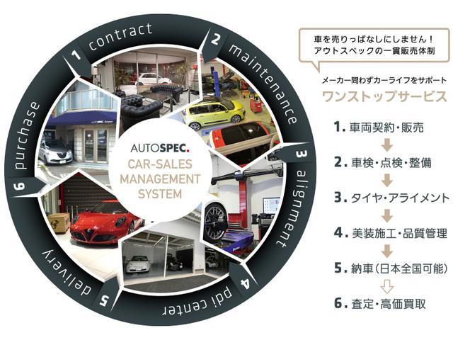 ベースグレード 正規ディーラー車 新車保証継承 85台限定車 カープレイ対応タッチパネル アクラポビッチマフラー Eibachダウンサス(3枚目)