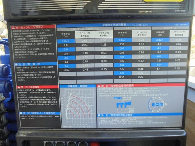 「その他」「エルフトラック」「トラック」「静岡県」の中古車10