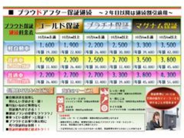 「トヨタ」「ラクティス」「ミニバン・ワンボックス」「静岡県」の中古車24