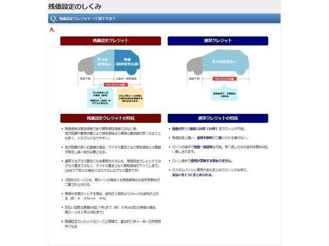 G パノラマルーフ M'z新車コンプリート 車高調Ver(20枚目)