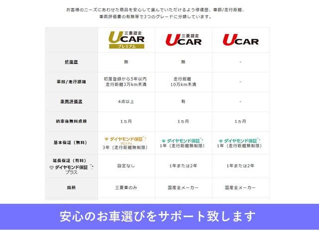 「三菱」「eKクロス」「コンパクトカー」「大阪府」の中古車43