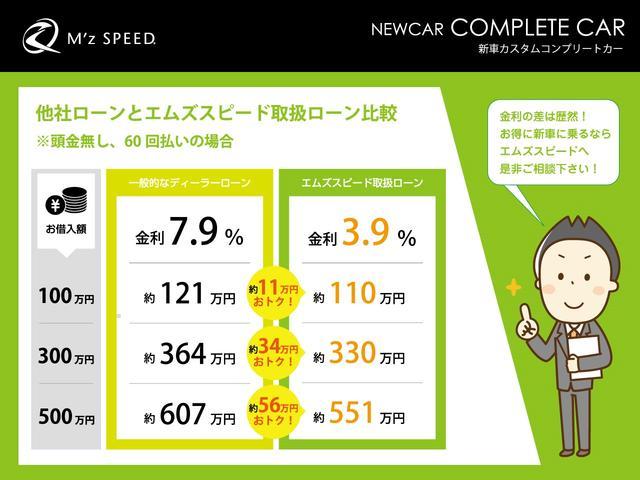 TX Lパッケージ ディーゼル7人乗 ZEUS新車カスタムコンプリートカー!エアロ(F/S/R)・ダウンサス・22インチAW・アルパインナビ・ETCバックカメラ。クリアランスソナー付。(3枚目)